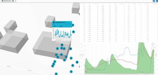 IoT Daten visualisieren mit ELEMENT IoT